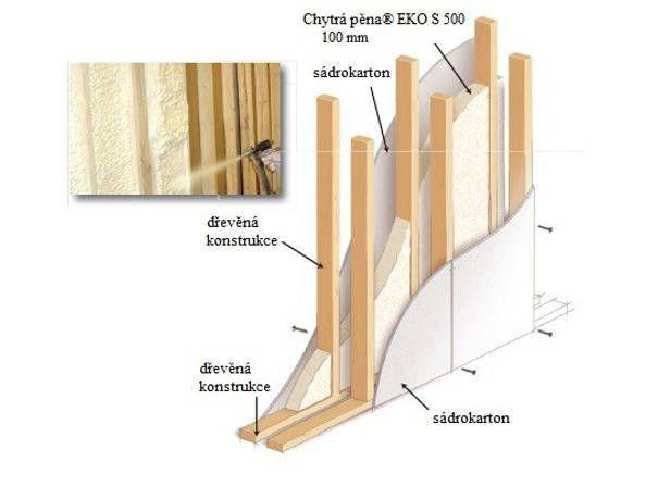 Zvuková izolace stěny měkkou pěnou S-OC-010 - nákres