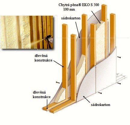 Zateplení šikmé střechy - měkká pěna S-OC-010